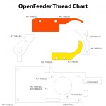 thread_chart